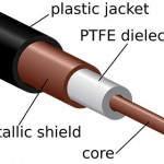 Coaxial_cable_PTFE